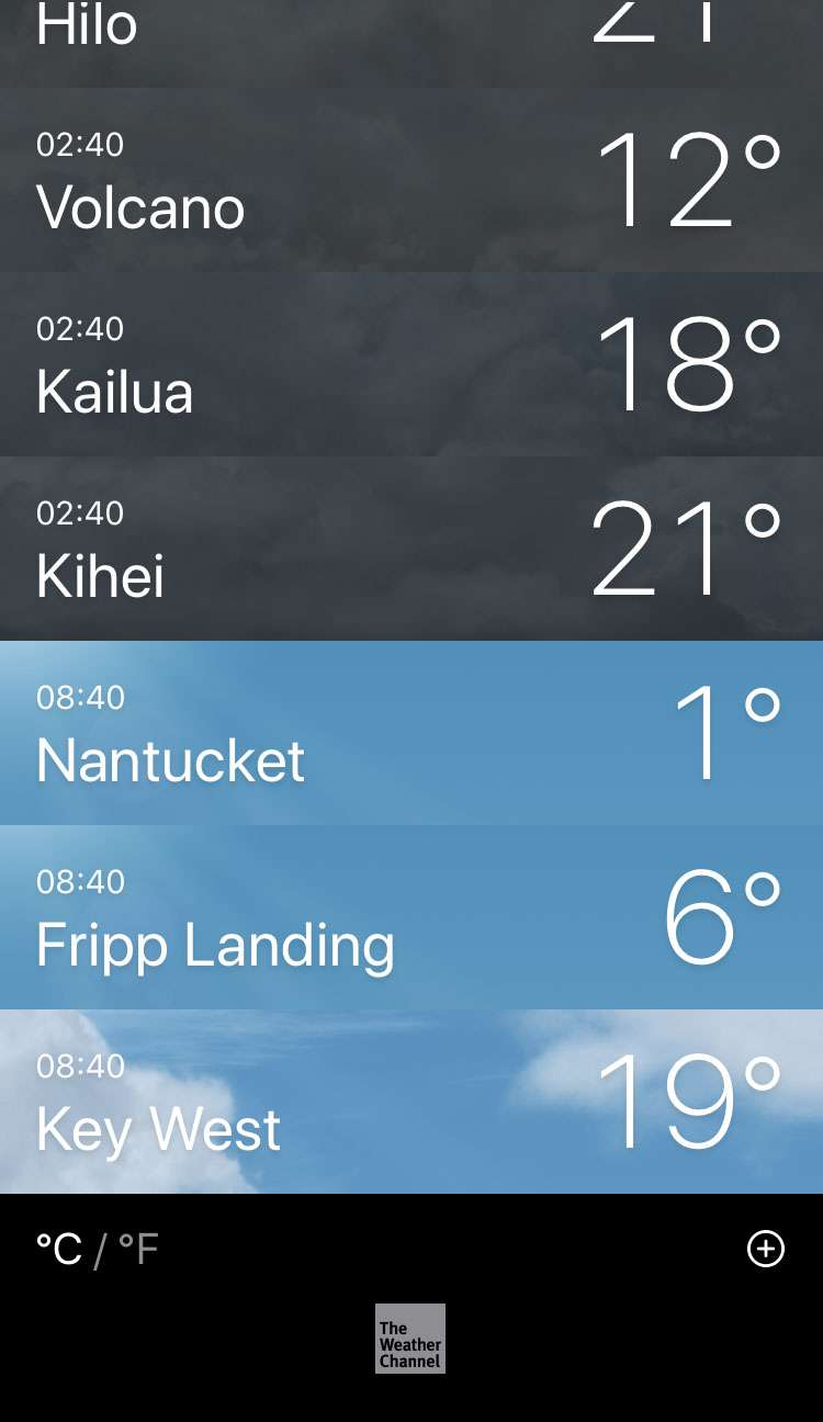 Unidades de temperatura meteorológica 3