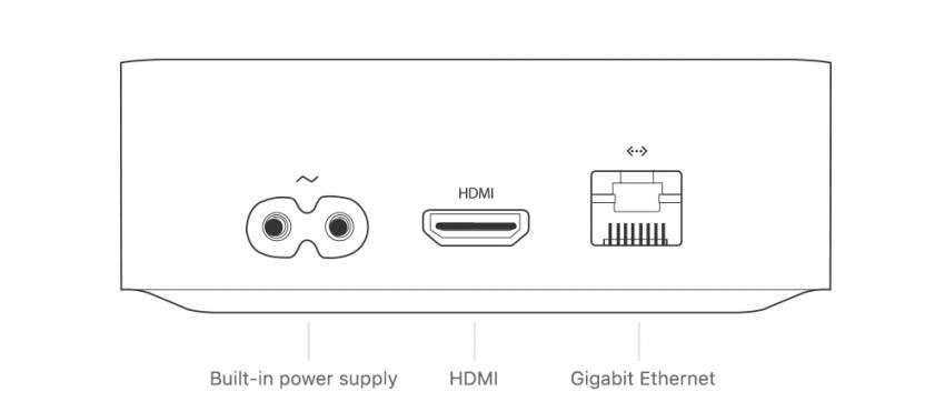 Puertos y conectores de Apple TV 4K