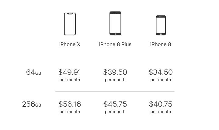 Como adquirir el iPhone X, el iPhone 8 o el iPhone 8 Plus mediante el programa de actualización de iPhone de Apple.