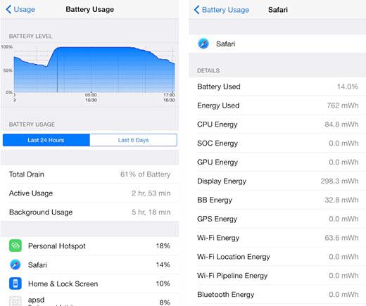 jailbreak de iOS 8.1.  Detalle de batería