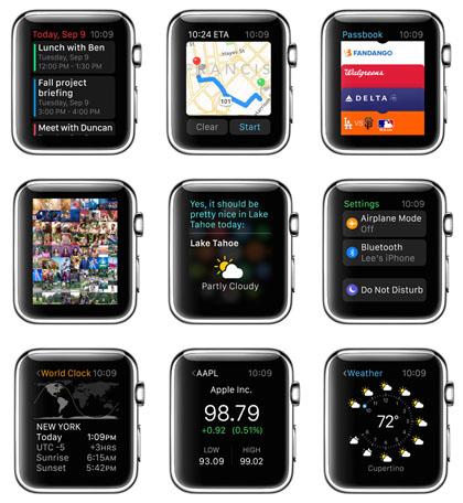 Aplicaciones bursátiles de Apple Watch