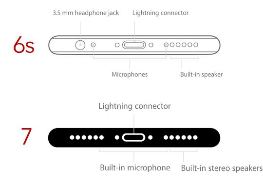Puertos iPhone 7 y iPhone 6s